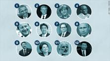 أعلى رواتب قادة الدول في العالم