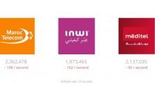 شركات الاتصال الثلاث تتعرض للقصف من طرف رواد الأنترنيت المغاربة